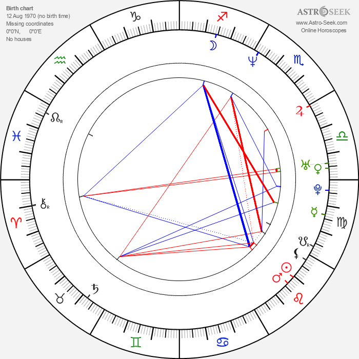 Charles Mesure - Astrology Natal Birth Chart