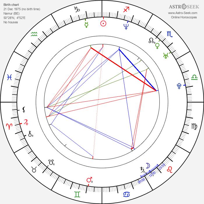 Charles Michel - Astrology Natal Birth Chart