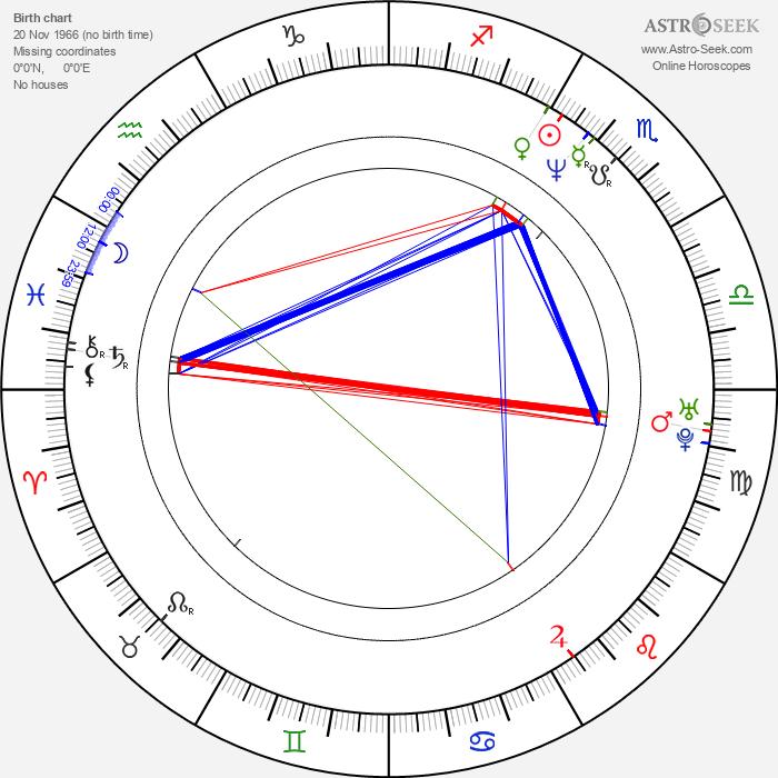 Charles Payne - Astrology Natal Birth Chart