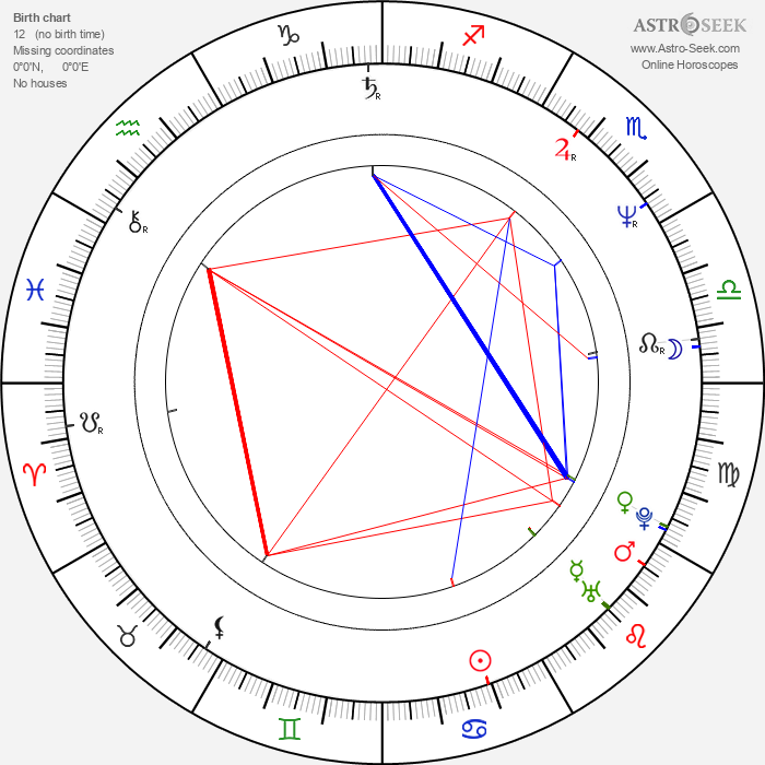 Charles Q. Murphy - Astrology Natal Birth Chart
