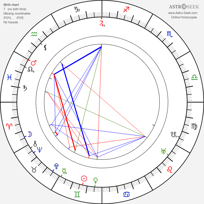 Charles R. Bowers - Astrology Natal Birth Chart