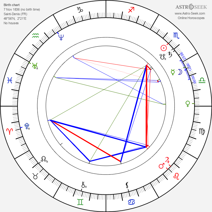 Charles Ranhofer - Astrology Natal Birth Chart