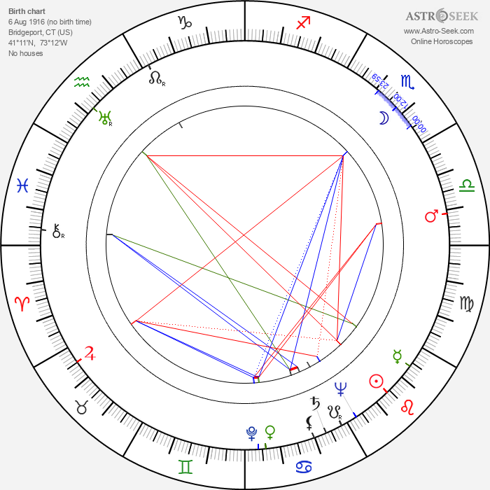 Charles Schnee - Astrology Natal Birth Chart