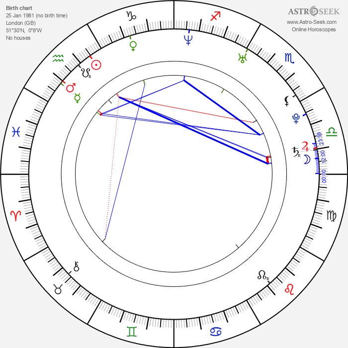 Charlie Bewley - Astrology Natal Birth Chart