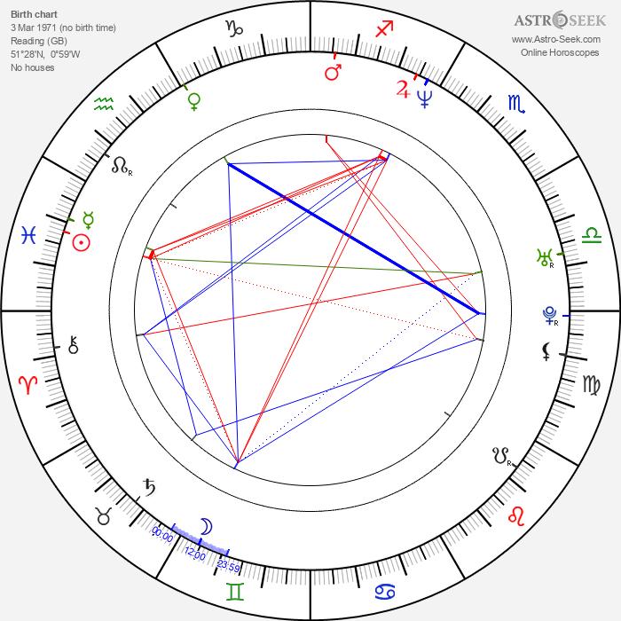 Charlie Brooker - Astrology Natal Birth Chart