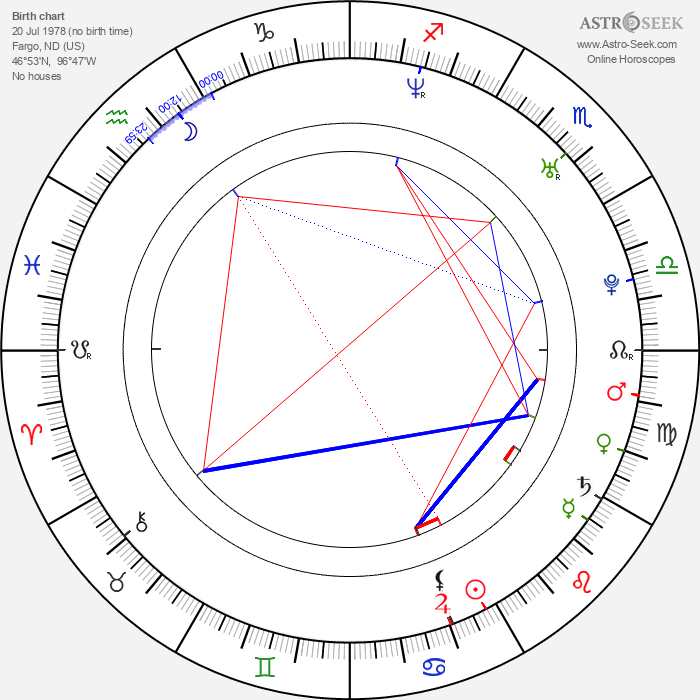 Charlie Korsmo - Astrology Natal Birth Chart