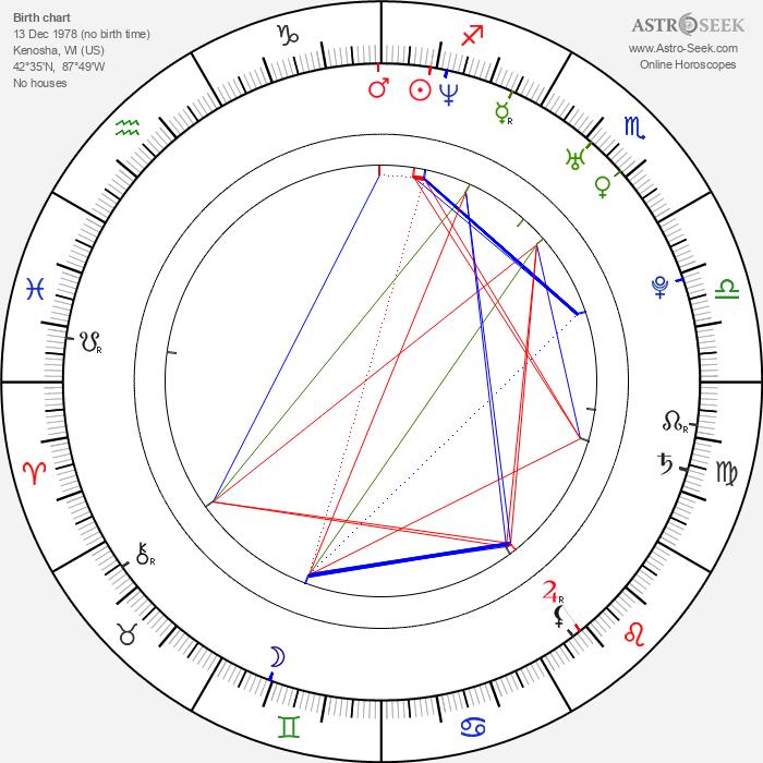 Charlie Talbert - Astrology Natal Birth Chart