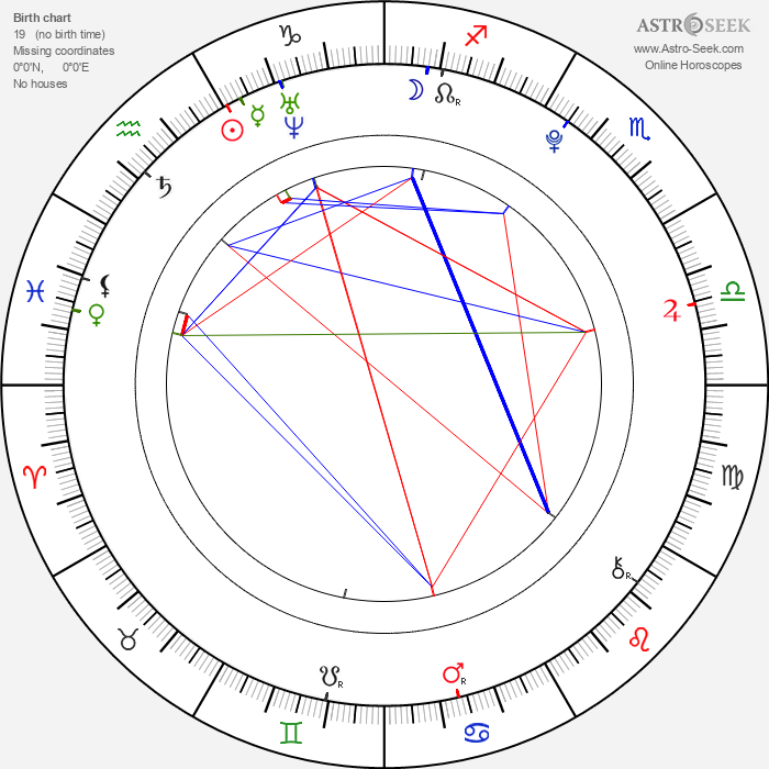 Charlie Trairat - Astrology Natal Birth Chart