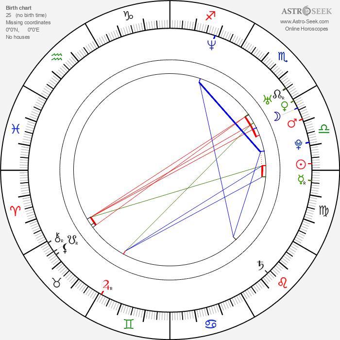 Charlotte Ayanna - Astrology Natal Birth Chart