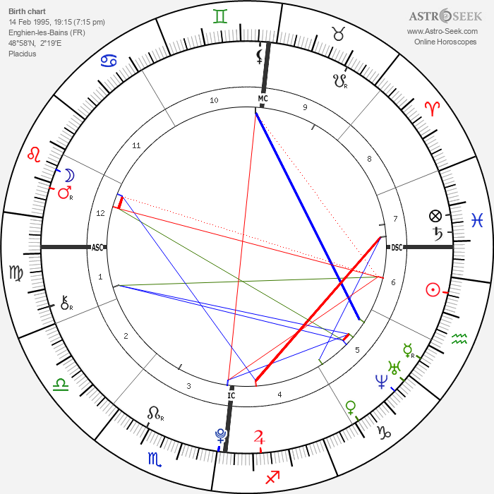 Charlotte Bonnet - Astrology Natal Birth Chart