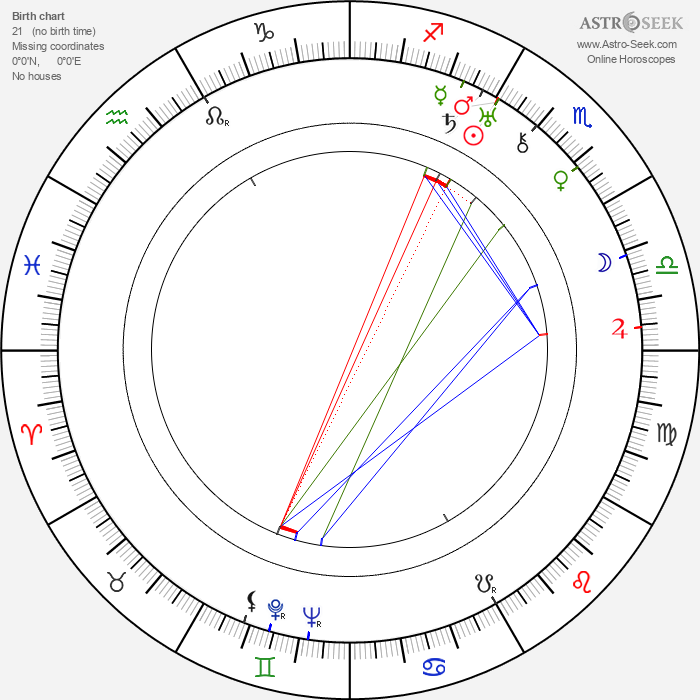 Charlotte Ecard - Astrology Natal Birth Chart