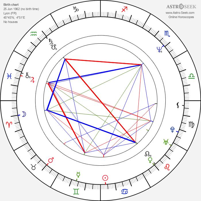 Charlotte Kady - Astrology Natal Birth Chart