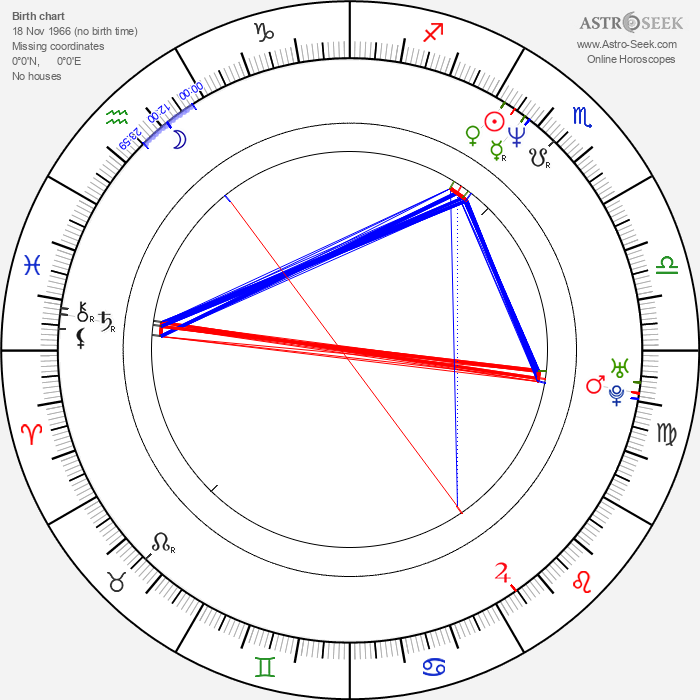 Charlotte Laurier - Astrology Natal Birth Chart