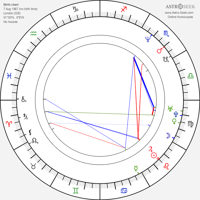 Charlotte Lewis - Astrology Natal Birth Chart