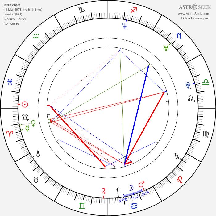 Charlotte Roche - Astrology Natal Birth Chart