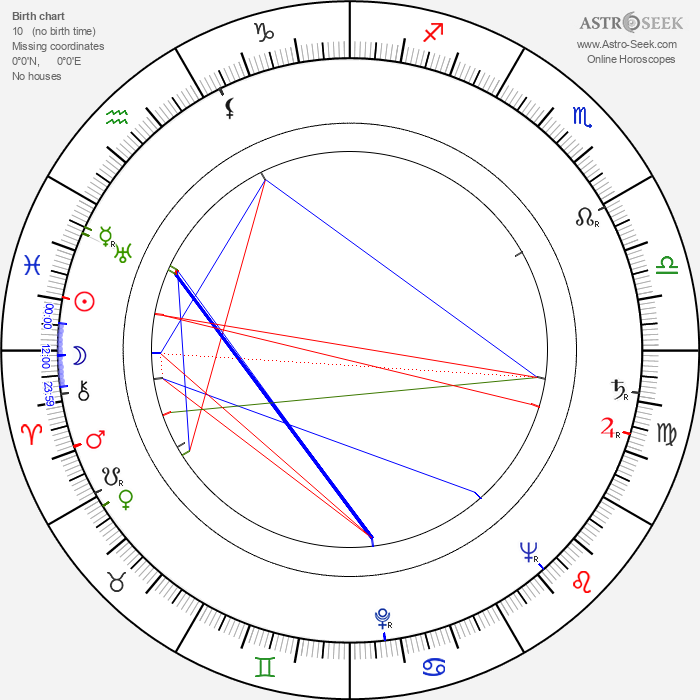 Charlotte Zucker - Astrology Natal Birth Chart