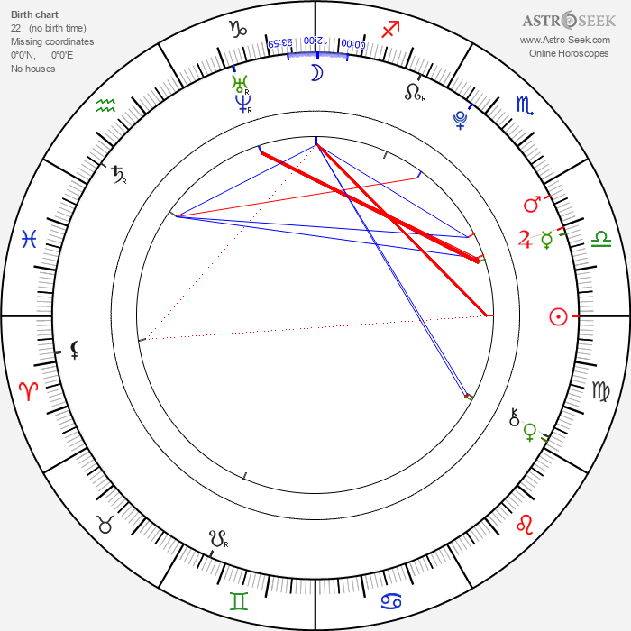Chase Ellison - Astrology Natal Birth Chart