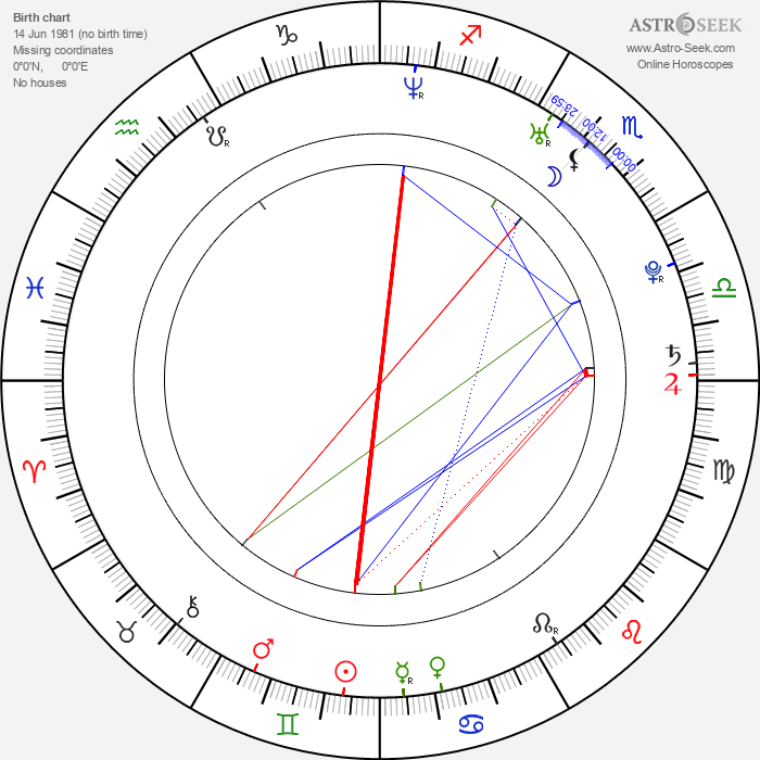 Chauncey Leopardi - Astrology Natal Birth Chart