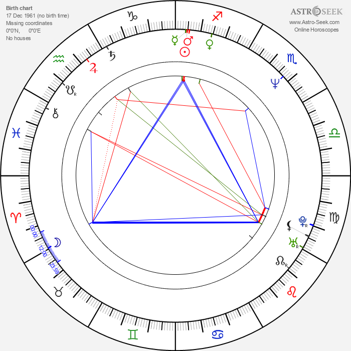 Chaz Smith - Astrology Natal Birth Chart