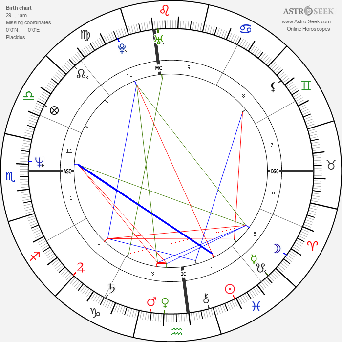 Cheb Khaled - Astrology Natal Birth Chart