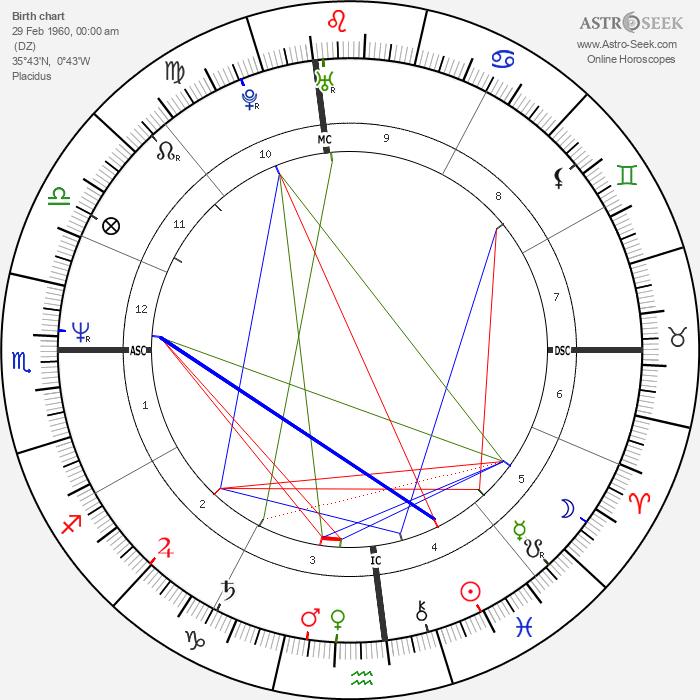 Cheb Khaled - Astrology Natal Birth Chart