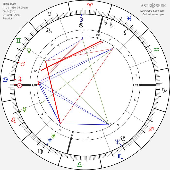 Cheb Mami - Astrology Natal Birth Chart
