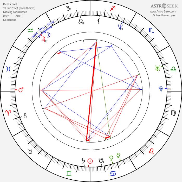 Chelah Horsdal - Astrology Natal Birth Chart