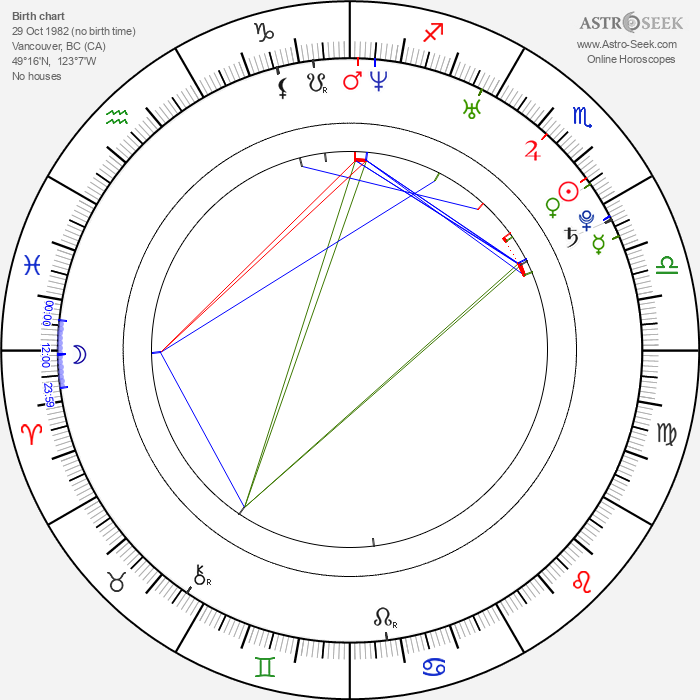 Chelan Simmons - Astrology Natal Birth Chart