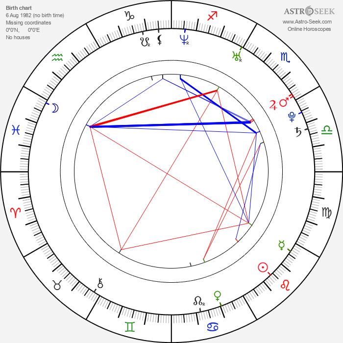 Chelsea Bruland - Astrology Natal Birth Chart