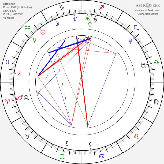 Chelsea Brummet - Astrology Natal Birth Chart