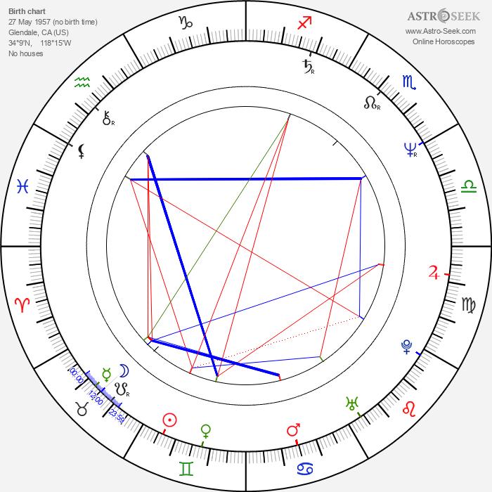Chelsea Field - Astrology Natal Birth Chart
