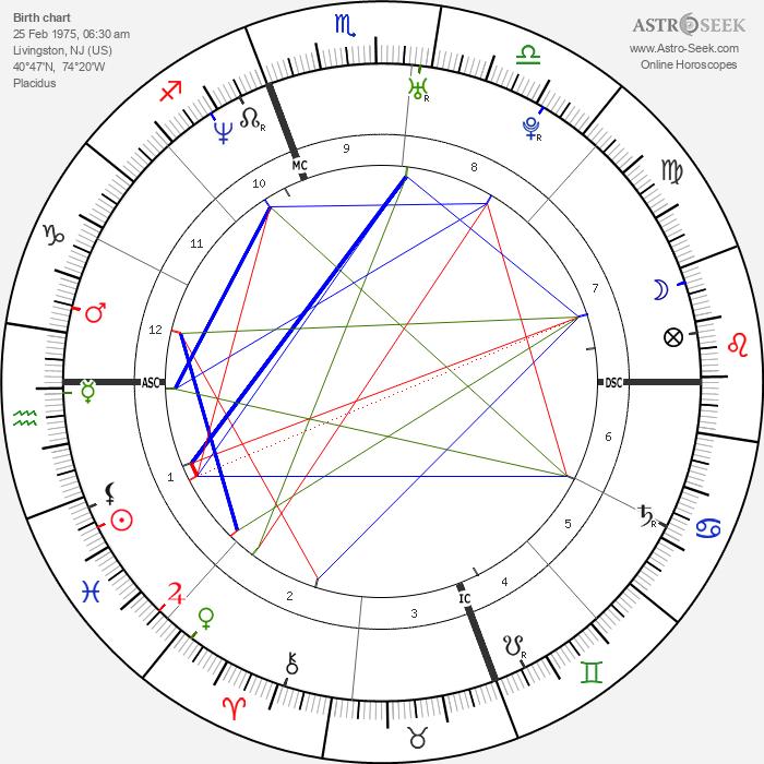 Chelsea Handler - Astrology Natal Birth Chart