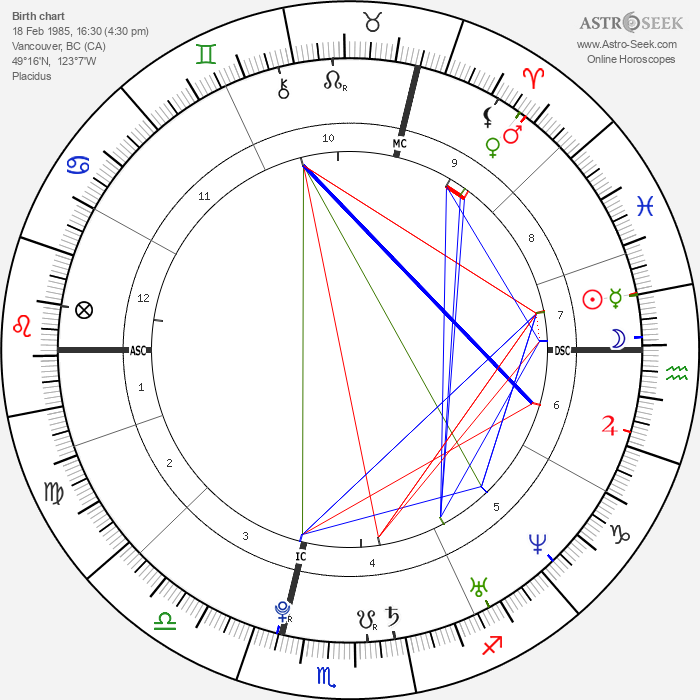 Chelsea Hobbs - Astrology Natal Birth Chart