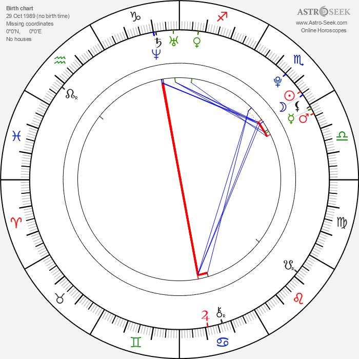 Chelsea Ricketts - Astrology Natal Birth Chart
