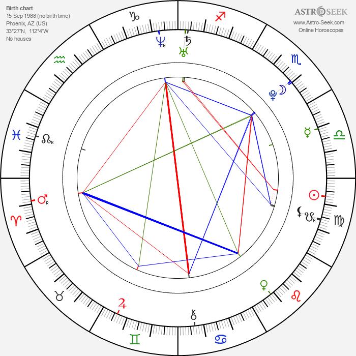 Chelsea Staub - Astrology Natal Birth Chart