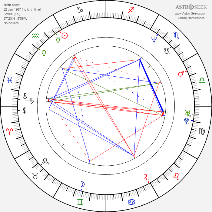Chema Rodríguez - Astrology Natal Birth Chart