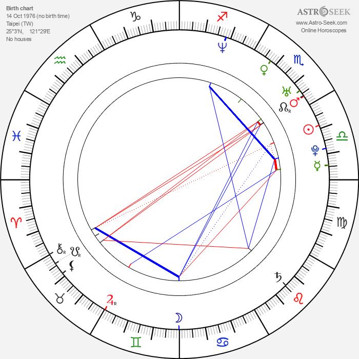 Chen Chang - Astrology Natal Birth Chart