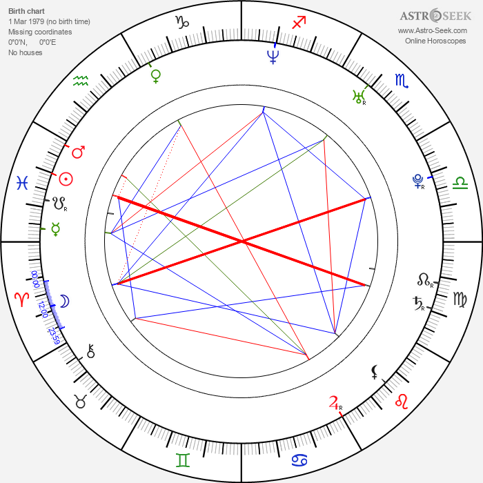 Cheng-Lung Lan - Astrology Natal Birth Chart
