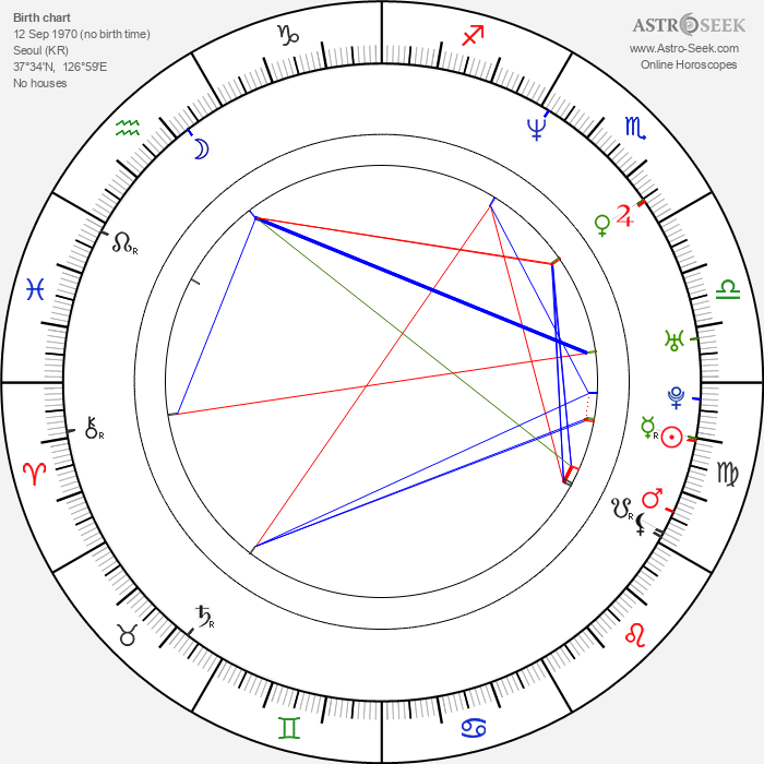 Cheol-ha Lee - Astrology Natal Birth Chart