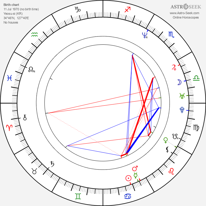 Cheol-min Lee - Astrology Natal Birth Chart