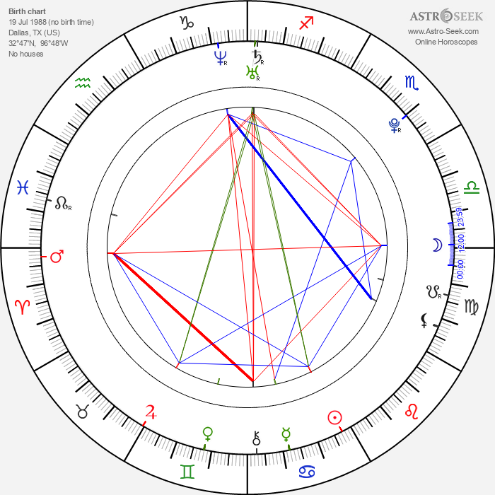 Cherami Leigh - Astrology Natal Birth Chart