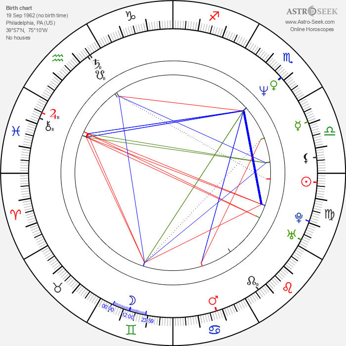 Cheri Oteri - Astrology Natal Birth Chart