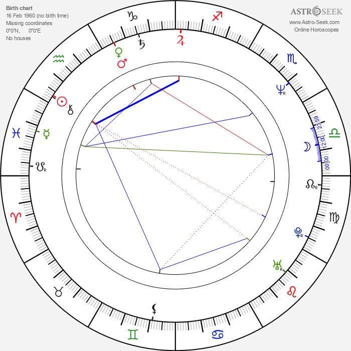 Cherie Chung - Astrology Natal Birth Chart