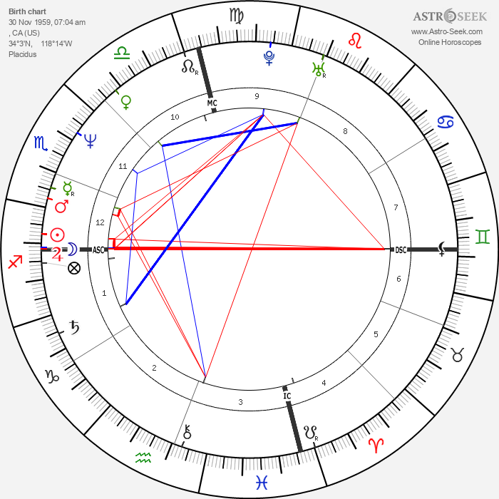 Cherie Currie - Astrology Natal Birth Chart