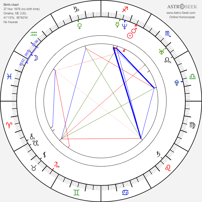 Cherien Dabis - Astrology Natal Birth Chart