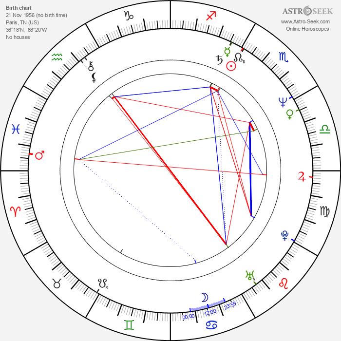 Cherry Jones - Astrology Natal Birth Chart