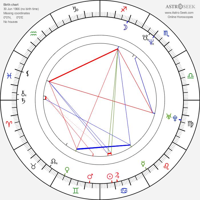 Cheryl Bernard - Astrology Natal Birth Chart