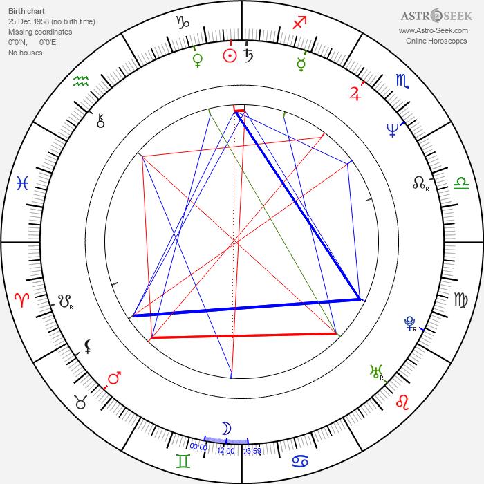 Cheryl Chase - Astrology Natal Birth Chart