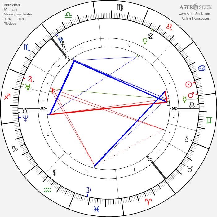 Cheryl Cole - Astrology Natal Birth Chart