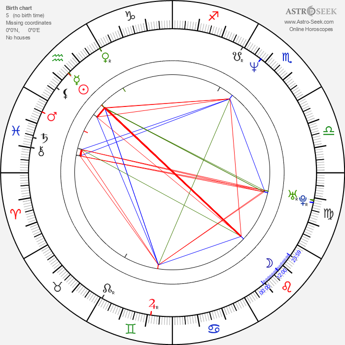 Cheryl Shepard - Astrology Natal Birth Chart
